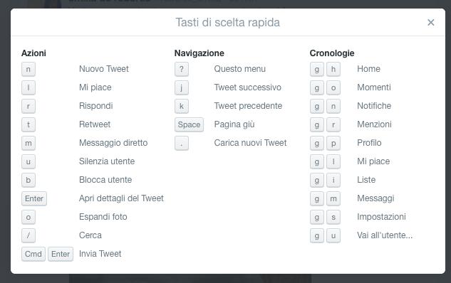 Twitter: tutte le scorciatoie da tastiera