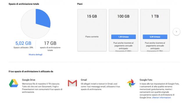 Come controllare lo spazio rimasto su Gmail