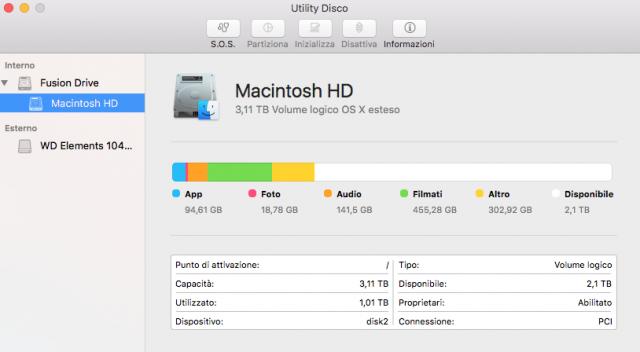 OS X El Capitan, riparare permessi disco