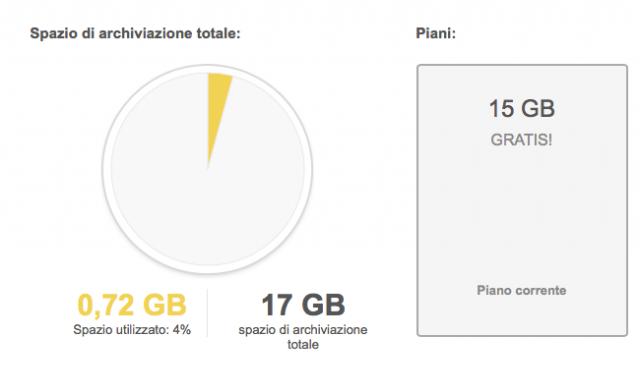 Google Drive, 2 GB di spazio in regalo per il Safer Internet Day