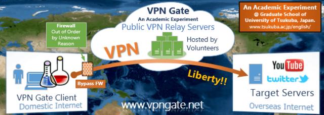 SoftEther, il miglior client VPN gratuito