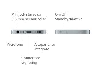 Perché su iPhone funziona un solo altoparlante?